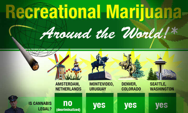 Infographic: Seattle Recreational Marijuana vs. Rest of the World!