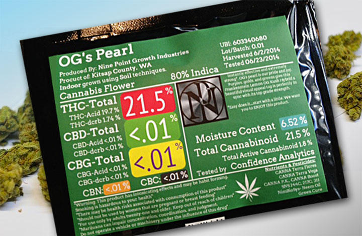 What the #@$% Does This Mean to Me? A Closer Look at Info on Marijuana Packaging