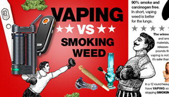 The vape craze: Smoking vs. vaping marijuana. Is vaping better for you than smoking weed?